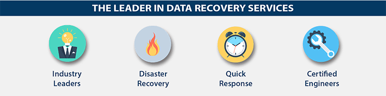 cpr tools the leader in data recovery